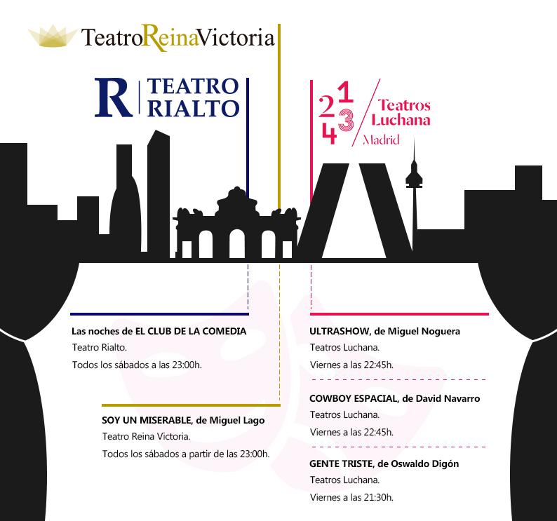 Teatros en Madrid 2017/18.